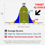 IQ Increase From Dual N-Back Training : 2014 Metastudy